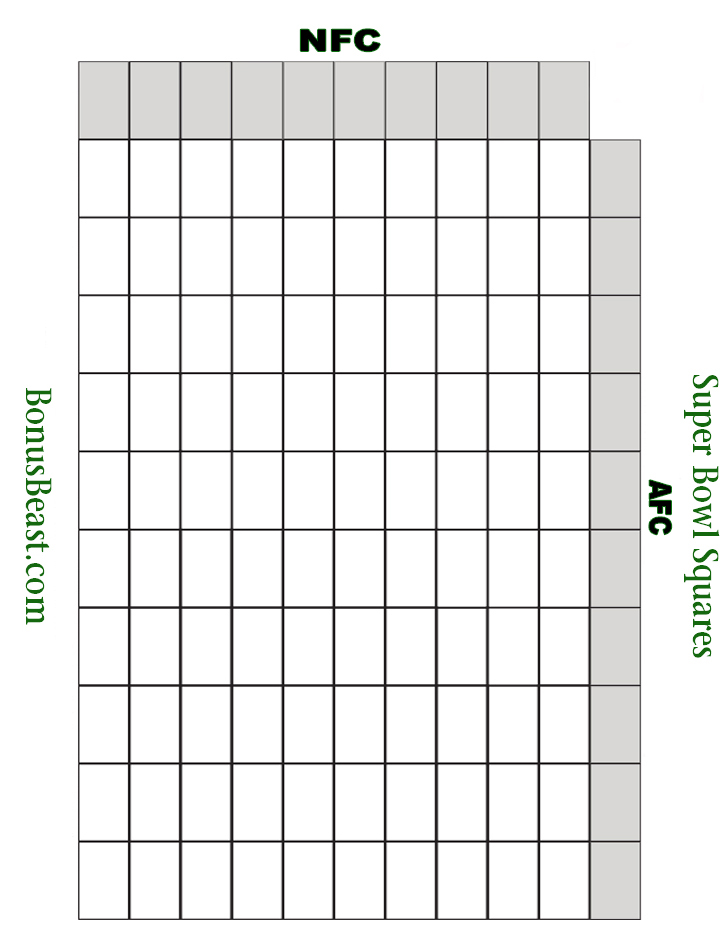 Printable super bowl squares 100 square grid office pool for Block pool template