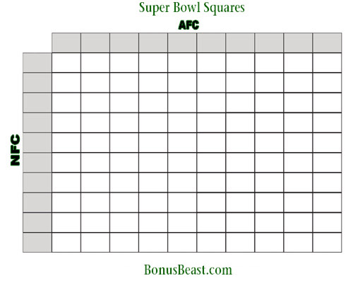 printable super bowl block pool template - print superbowl square grid 100 boxes office pool football